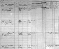 Karta z rejestru członków spółdzielni w latach 30. - pod numerem 78 wpisany Bogumił Hoffmann